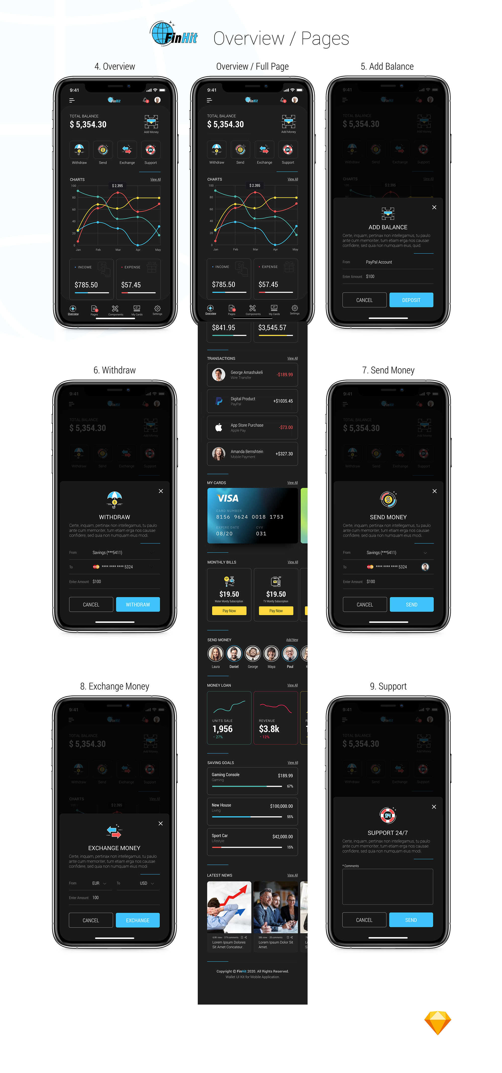 FinHit - Wallet & Banking UI Kit for iOS & Android - 6