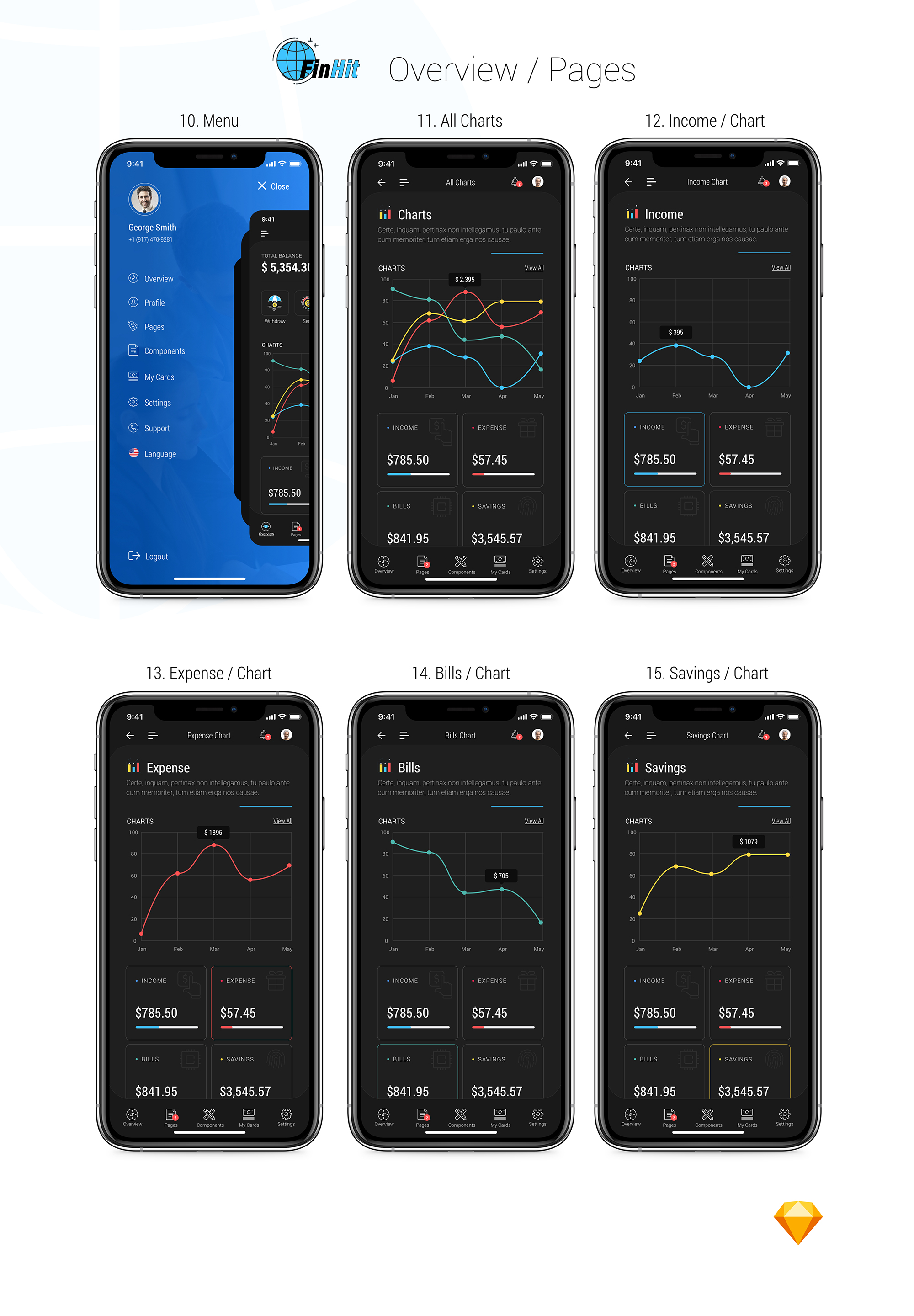 FinHit - Wallet & Banking UI Kit for iOS & Android - 8