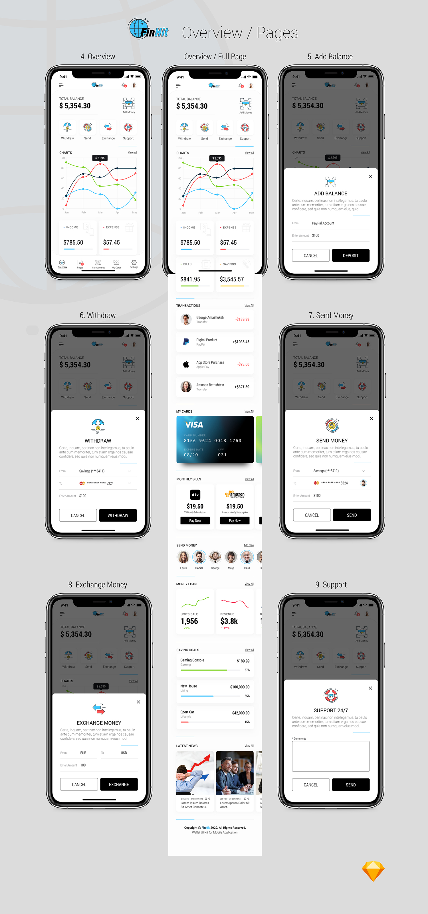 FinHit - Wallet & Banking UI Kit for iOS & Android - 5