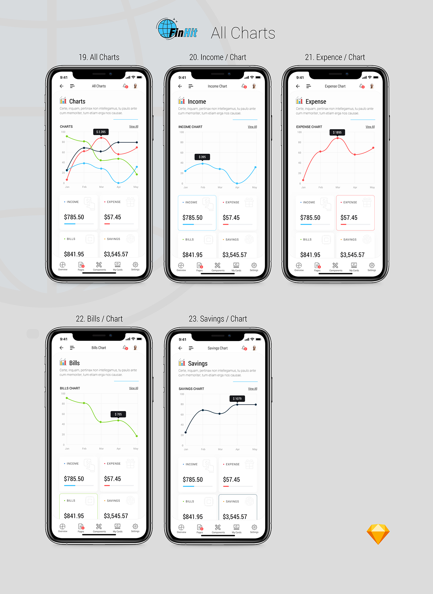 FinHit - Wallet & Banking UI Kit for iOS & Android - 9