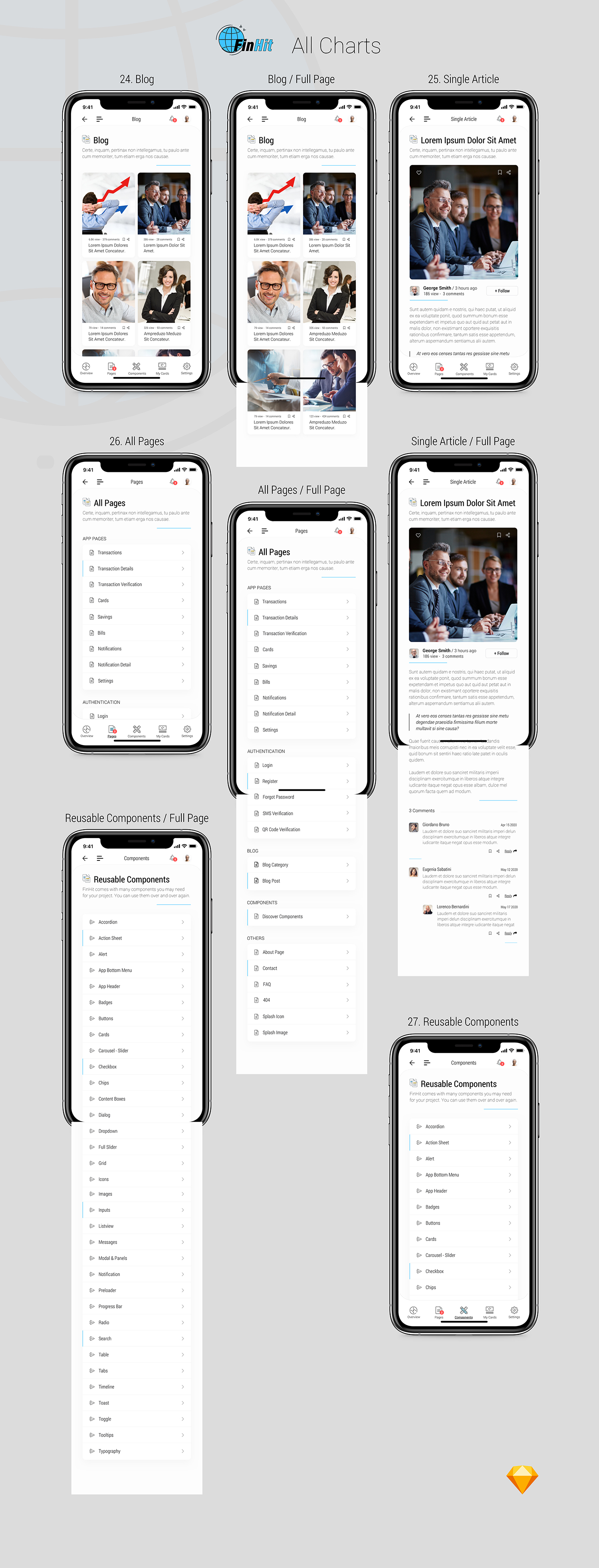 FinHit - Wallet & Banking UI Kit for iOS & Android - 11